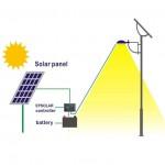 bwl-solar